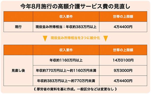 介護保険最新情報Vol.960_02.jpg