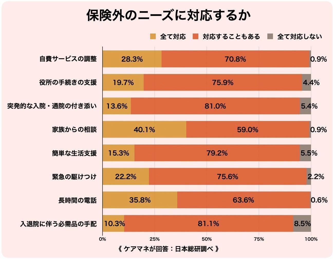 ケアマネアンケート調査.jpg