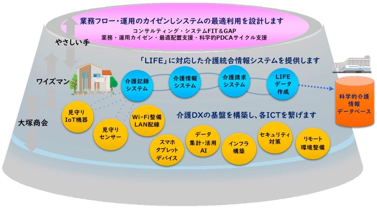 《 キボウ:サービスイメージ図 》.jpg